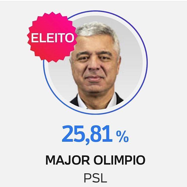 Parabéns, meu senador! Que Vitória! Tenho certeza de que fará ótimo trabalho por todos nós no senado.  #MajorOlimpio177 #BolsonaroPresidente17