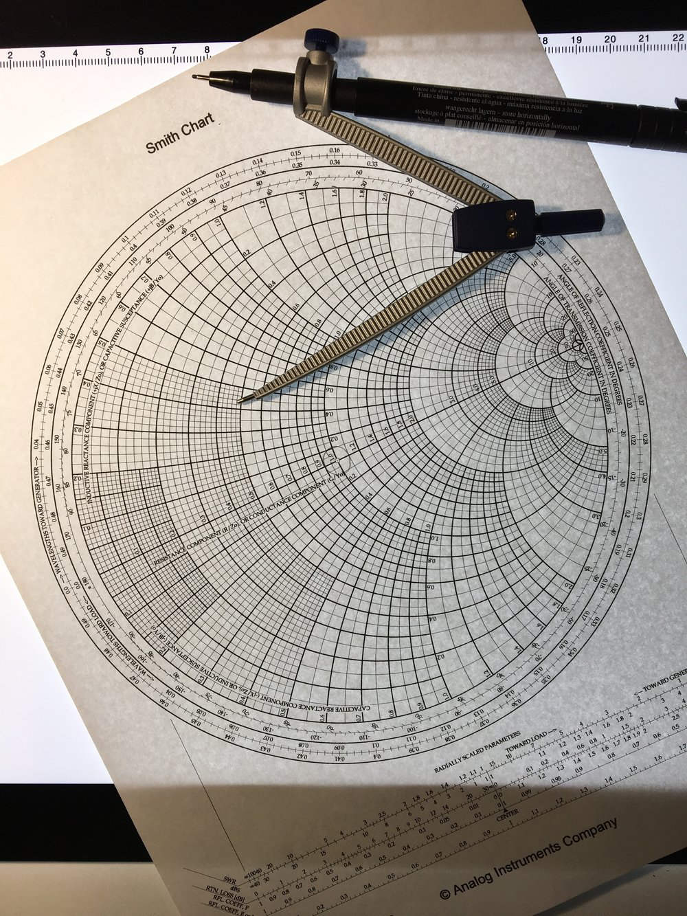 using references and developing style heidi horchler reference 1 this is a smith chart it s used to measure ohms which are some type of electronic wavelength if any electricians ever this