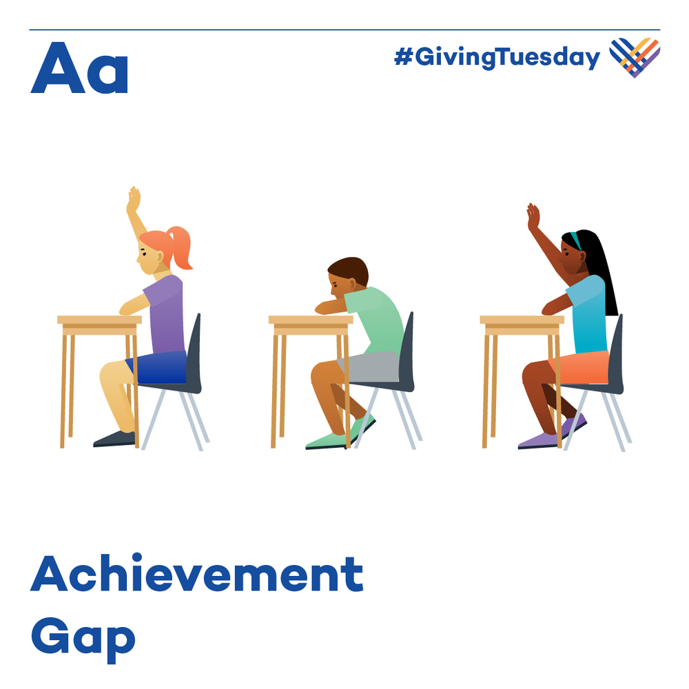 The term achievement gap refers to any significant and persistent disparity in academic performance or educational attainment between different groups of students, and it is something we are working to close.