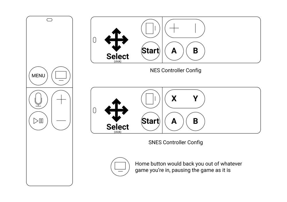 Controller Config-01.png