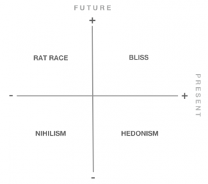 Happy-Quadrant-300x266.png