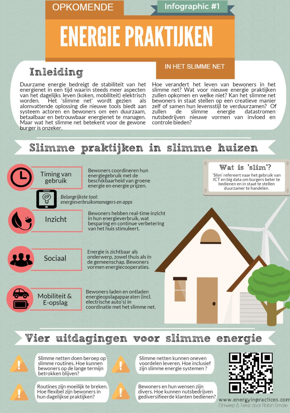 Infographic #2: Inleiding en probleem beschrijving. Ontwerp en tekst door robin smale
