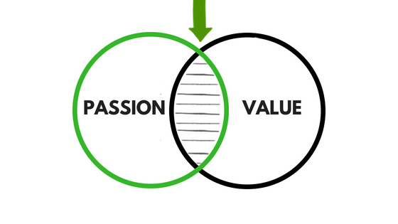 Passion + Value.jpg