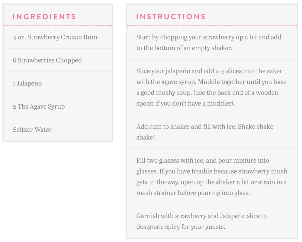 Cusom CSS Menu Blog for Food Bloggers on Squarespace