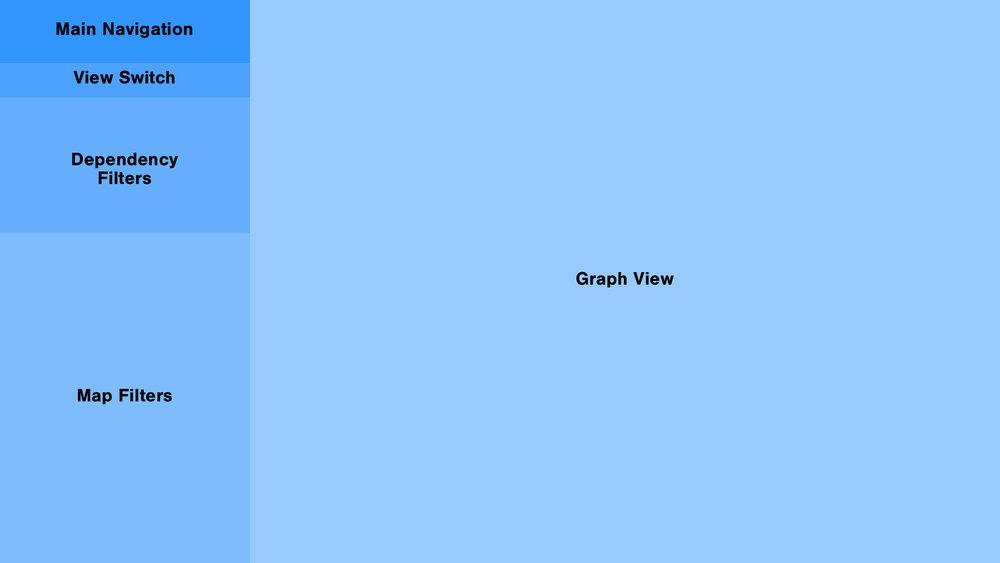 graph view.jpg