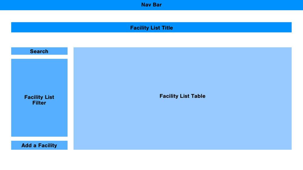 Facility List