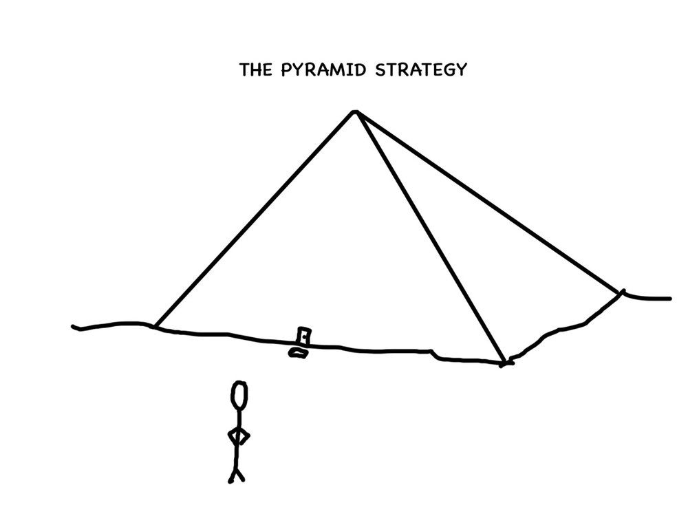 The Pyramid Strategy