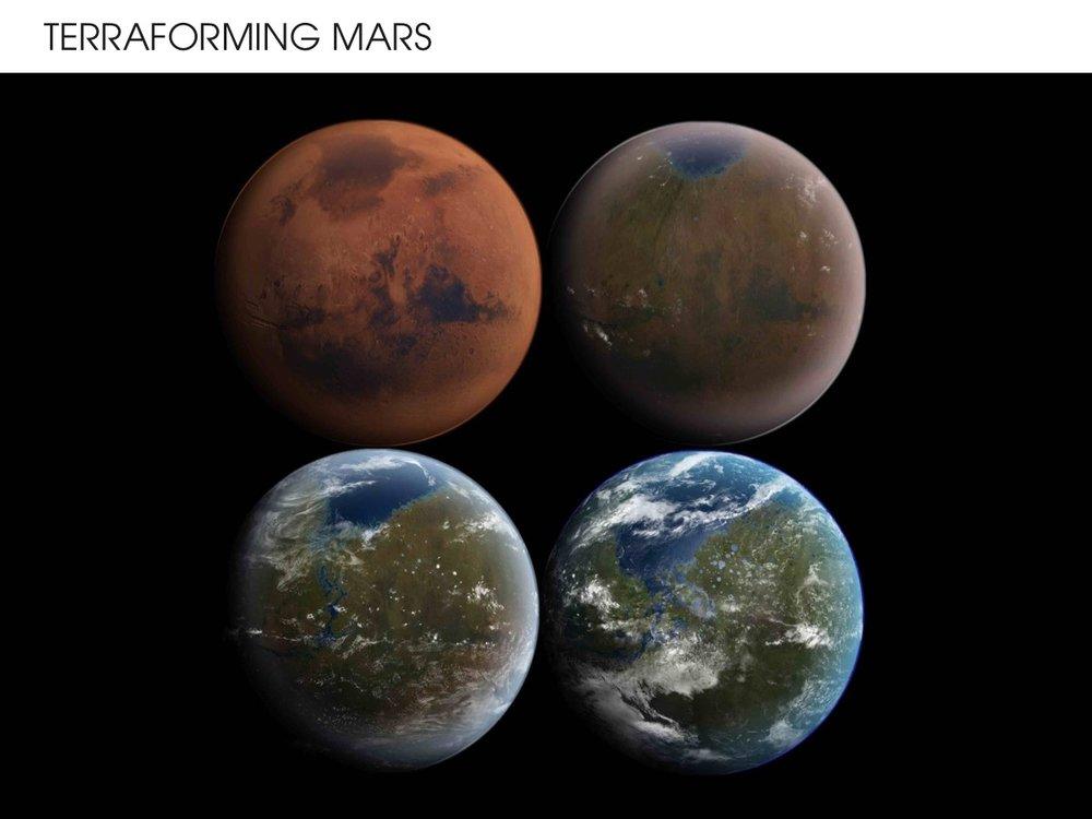 Teraforming Mars