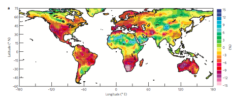 Figure 1: PROJECTED CHANGES IN SOIL MOISTURE IN THE TOP 10 CM LAYER, FROM 1980-1999 TO 2080-2099 UNDER A MODERATE EMISSIONS SCENARIO: MULTIMODEL MEAN % ChANGE FROM 11 CMIP5 MODELS. MOST LAND AREAS BECOME DRIER. From (DAI et al., 2013).