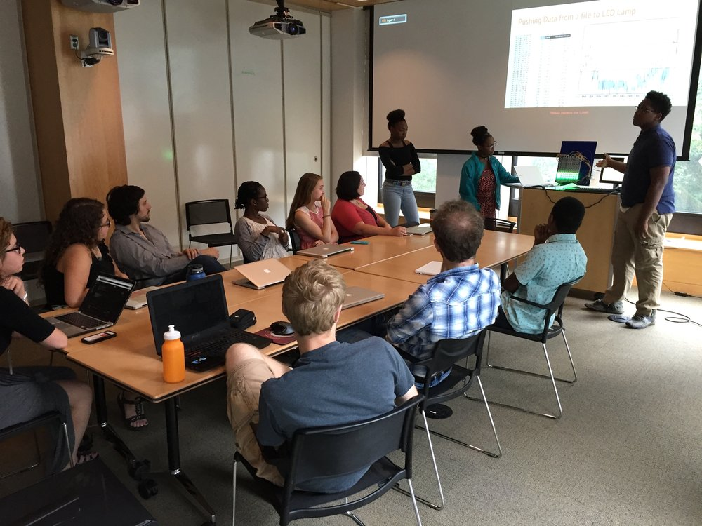 2017 SUMMER RESEARCH INTERNS PRESENTING THEIR WORK AT THE CENTER