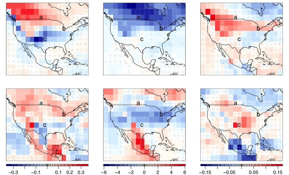 New Statistical Methods for Studying Changes in Climate