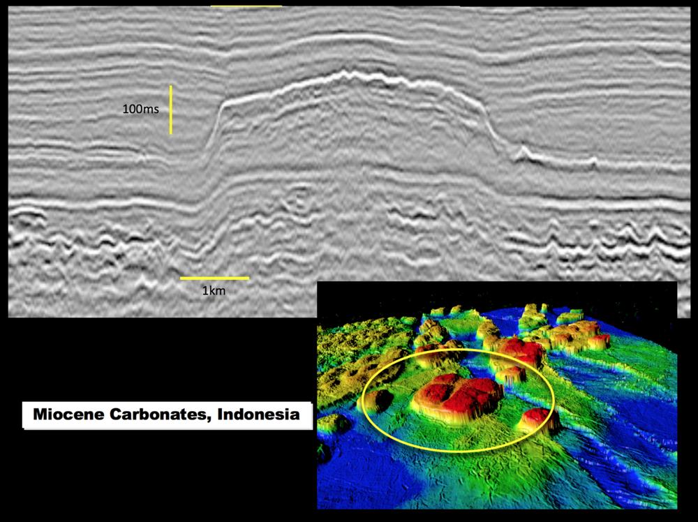 Integration of Seismic Stratigraphy