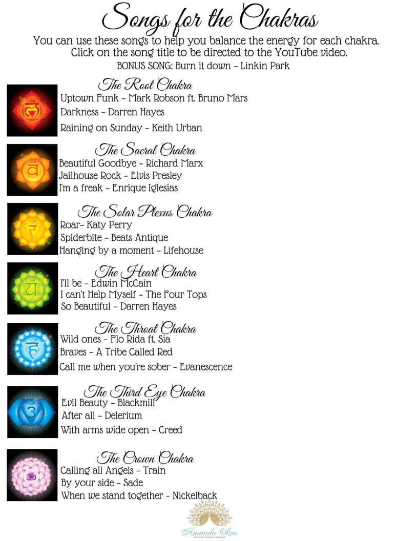 Songs for the Chakras.png
