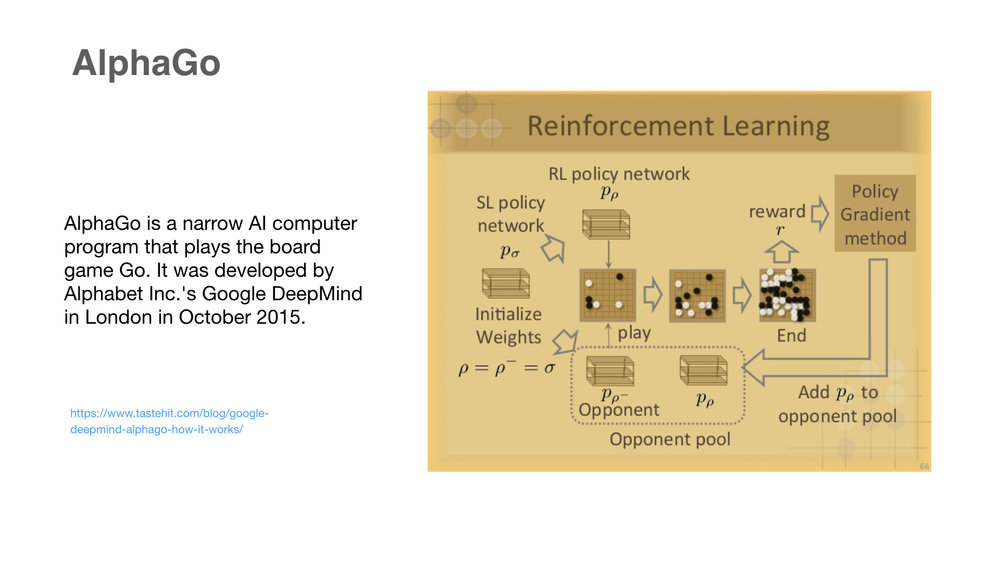 Reinforcement Learning .007.jpeg