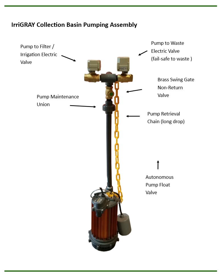 irrigray graywter pump plumbing.jpg