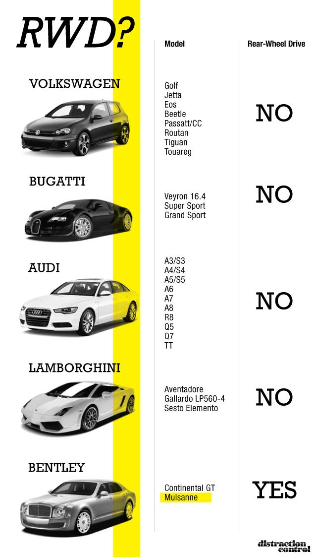 VW-RWD