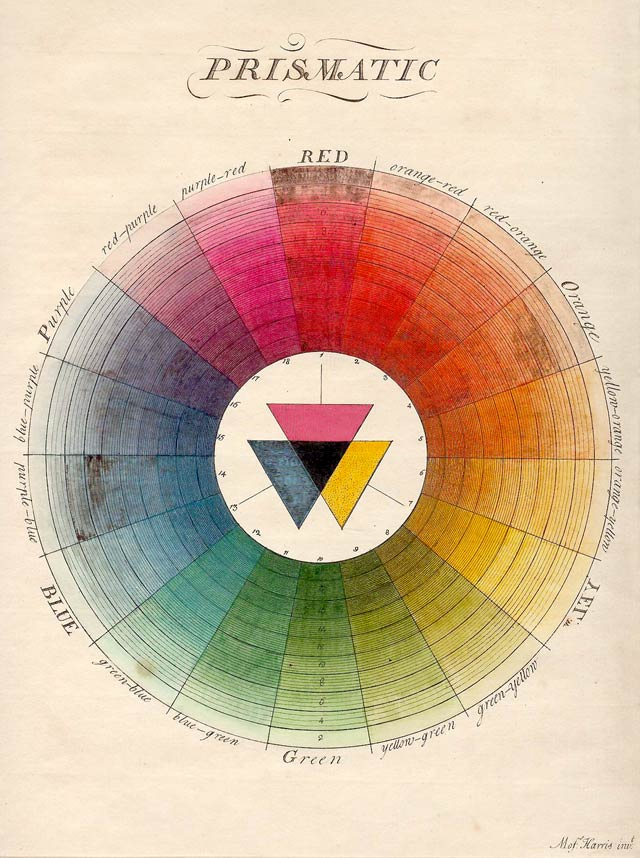 Moses Harris, in his book, The Natural System of Colours (1776)  This work is in the   public domain   in its country of origin and other countries and areas where the  copyright term  is the author's  life plus 70 years or less .