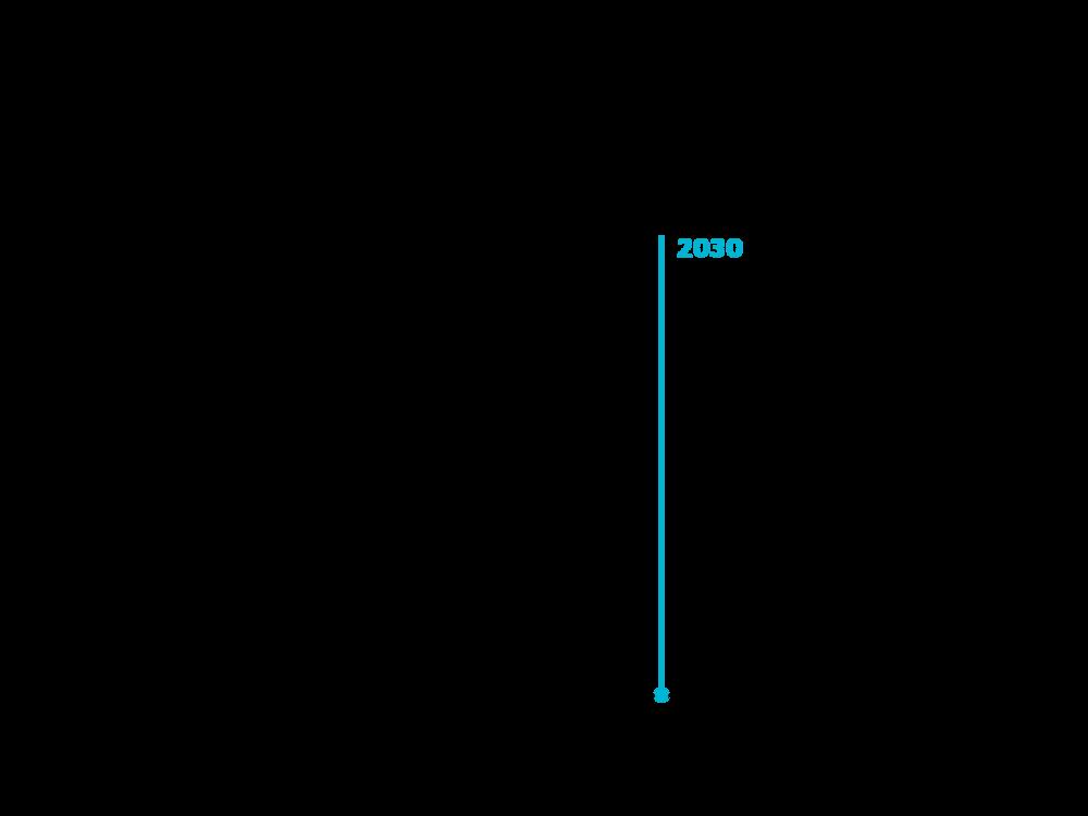 MG-Timeline_Portfolio6.png