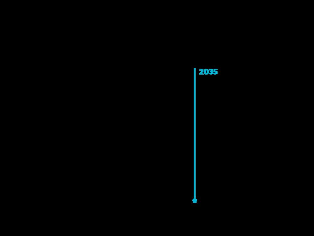 MG-Timeline_Portfolio7.png