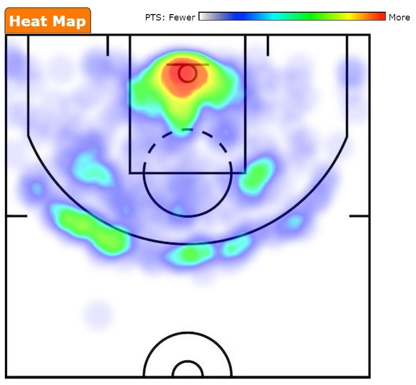 Per Basketball-Reference.com