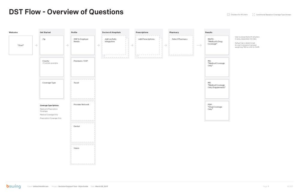 Quiz-Flow-March29_Page_1.jpg