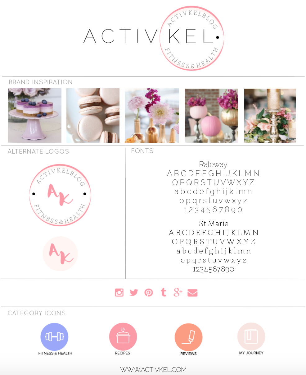 Brand style board for ActivKel