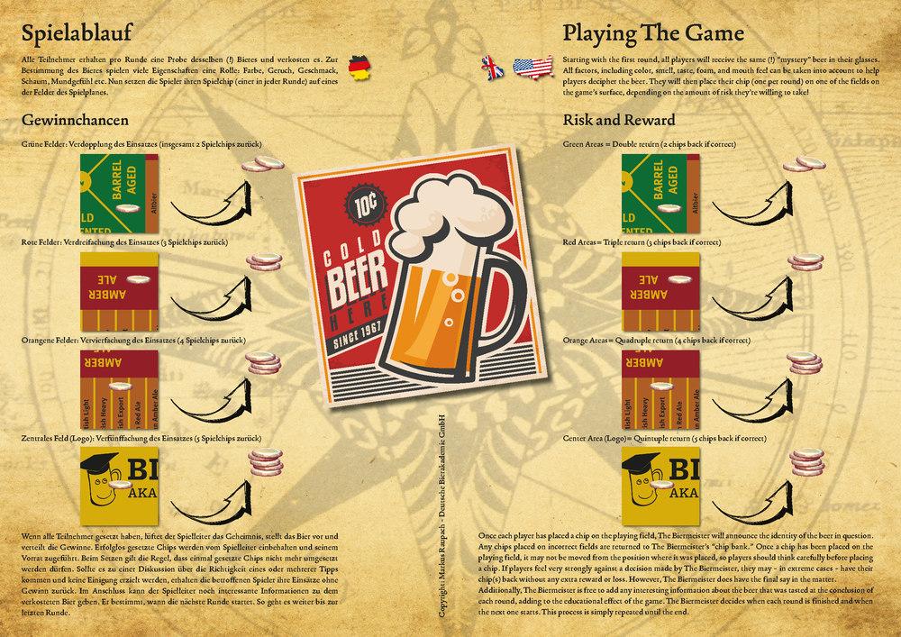 biersommelierspiel-anleitung-web_Seite_3.jpg