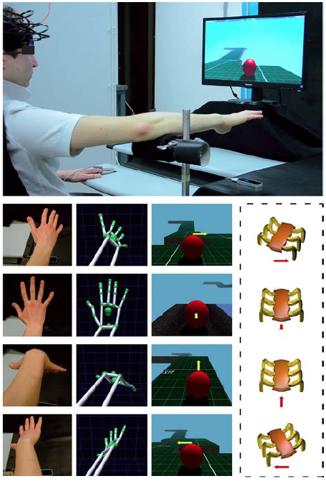 FIGURE 1 | Experimental setting for the execution of a virtual reality (VR) hand-controlled task (HCT).