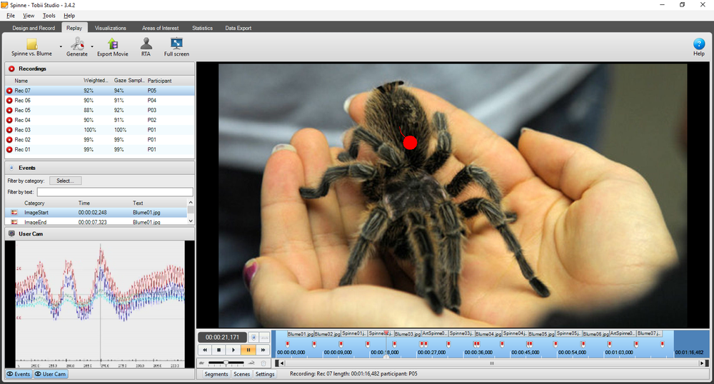 Tobii eye tracking recording. Below: NIRS data from the PortaLite integrated with Eye tracking data.