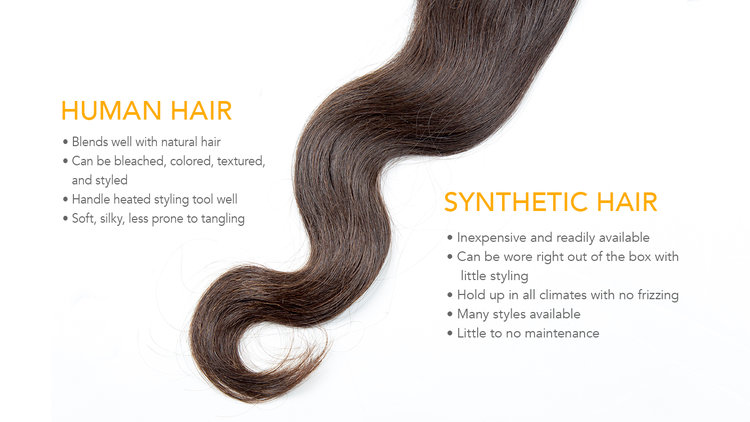 What is the difference between synthetic hair extensions and human human hair vs synthetic hair pmusecretfo Gallery