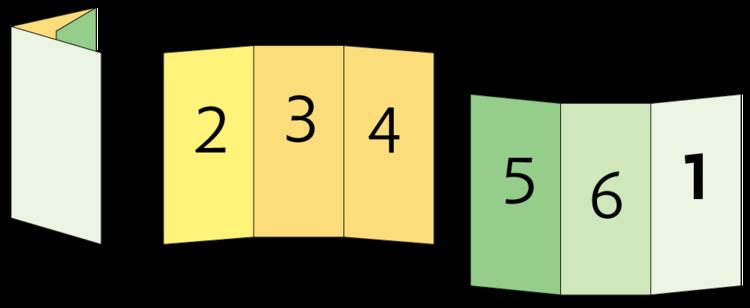 anatomy of a tri fold leaflet inklings design