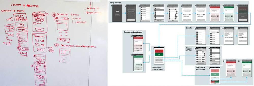 webNeuma-Process_v1.jpg