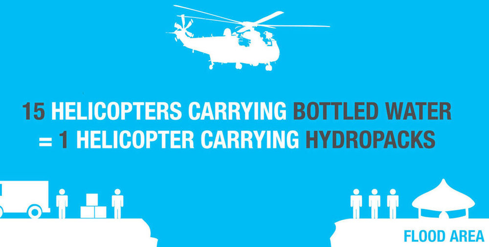 Hydropack Saving Lives Business Strategy