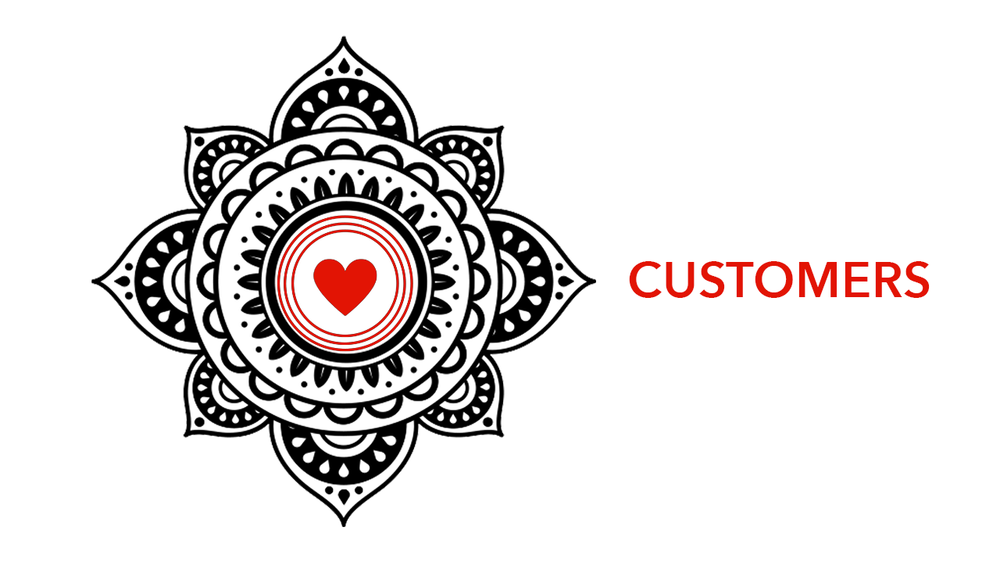 MW 5 Customers Mandala.png