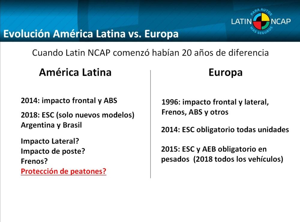 El atraso es significativo. Recién en 2019 América Latina podrá equipararse al nivel de seguridad de Europa.