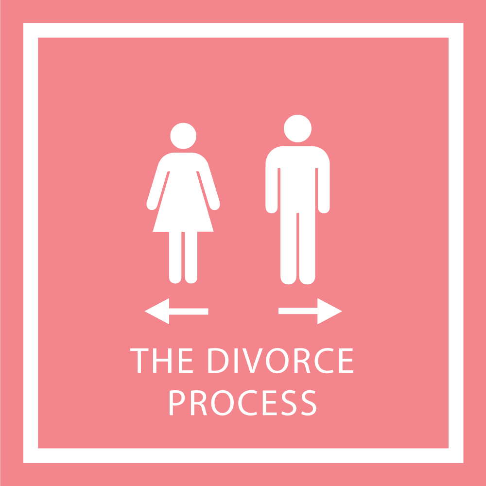The Divorce Process