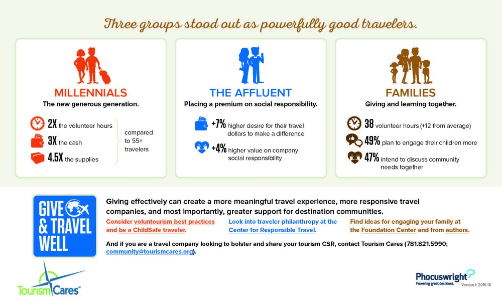 Good Travels infographic - FOR WEB_Page_2.jpg