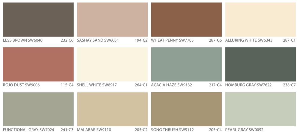 2018 Interior Color Trends Sherwin Williams