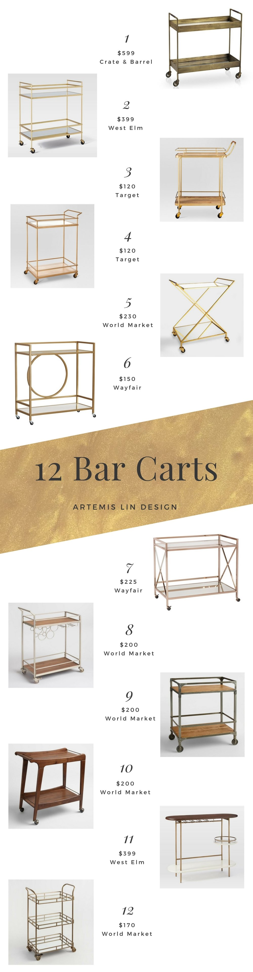 How to Barcart Like a Boss Artemis Lin Design
