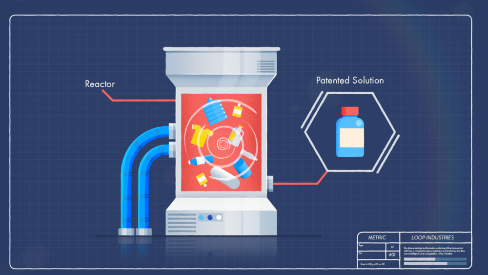 Loop industries infographic chemical reactor recycling