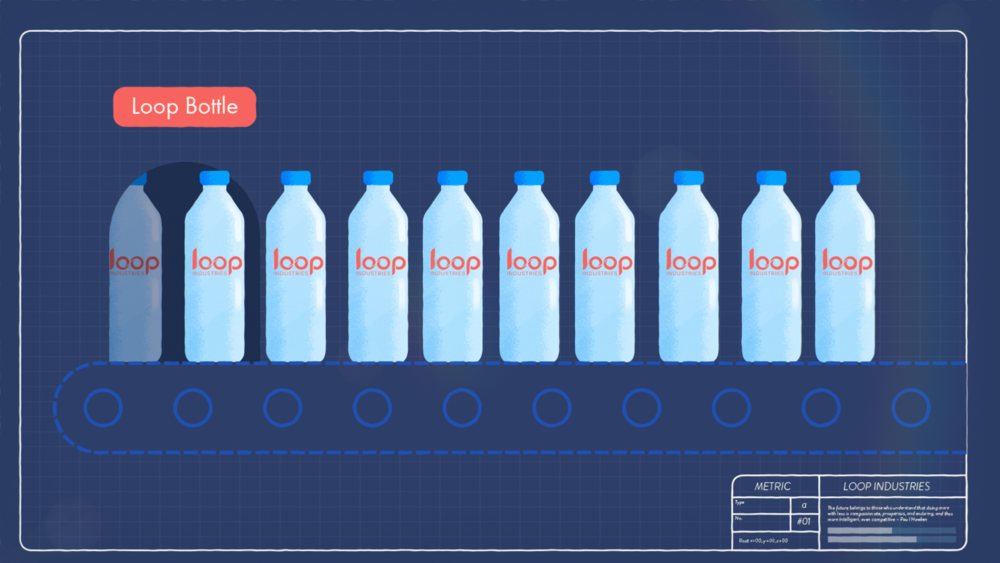 Loop industries infographic new bottles