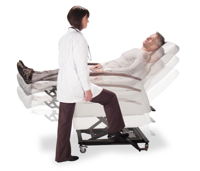 IOA Safe Patient Handling solutions