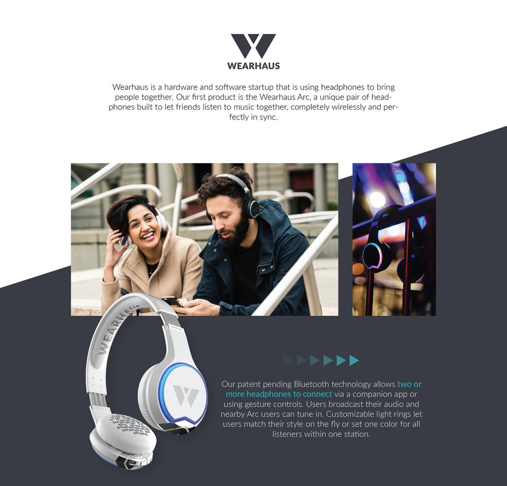 5a366f0cc85 Wearhaus — Nickki Nguyen