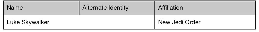 table-column-span.jpg