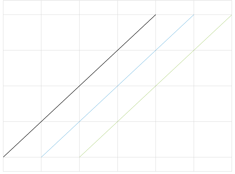 line-color-thickness.jpg