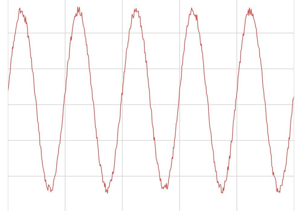 plot-csv-data.jpg