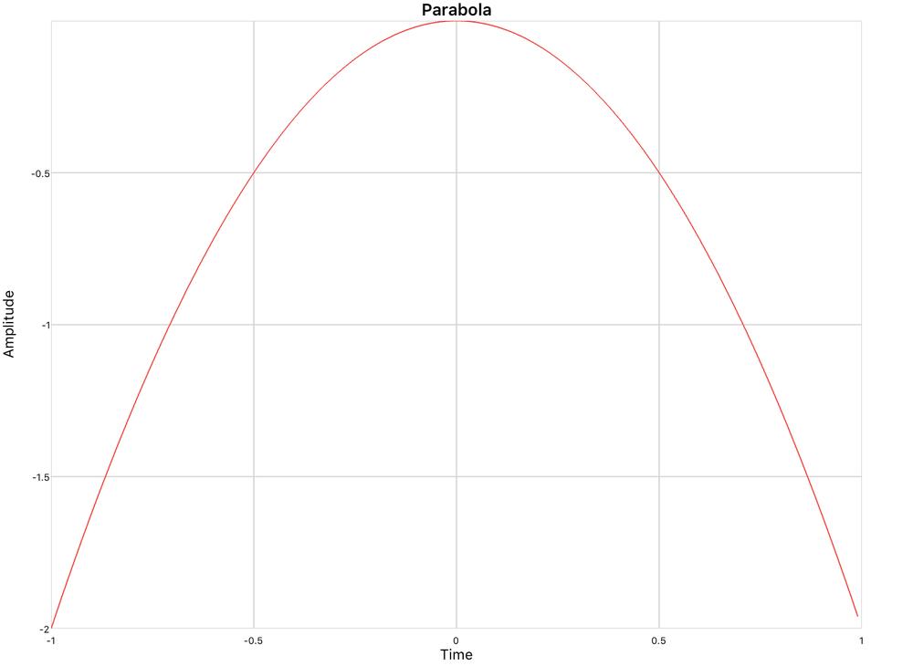 plot-labels.jpg