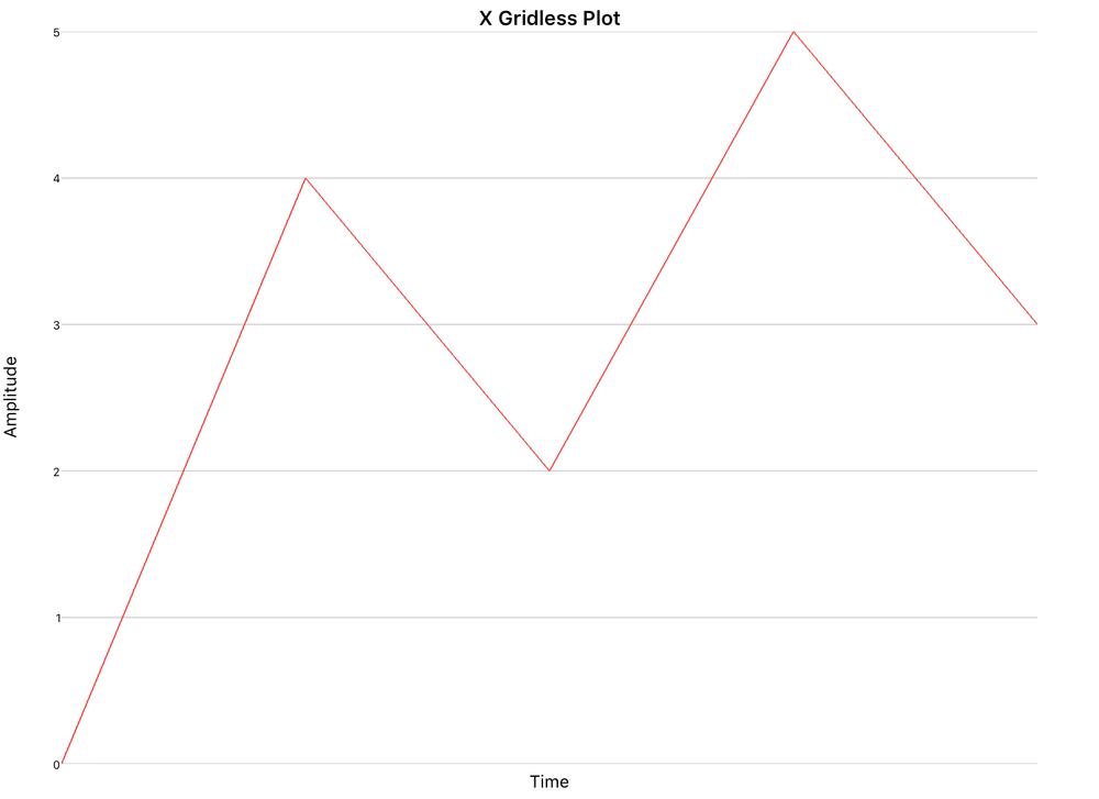 y-axis-gridlines.jpg
