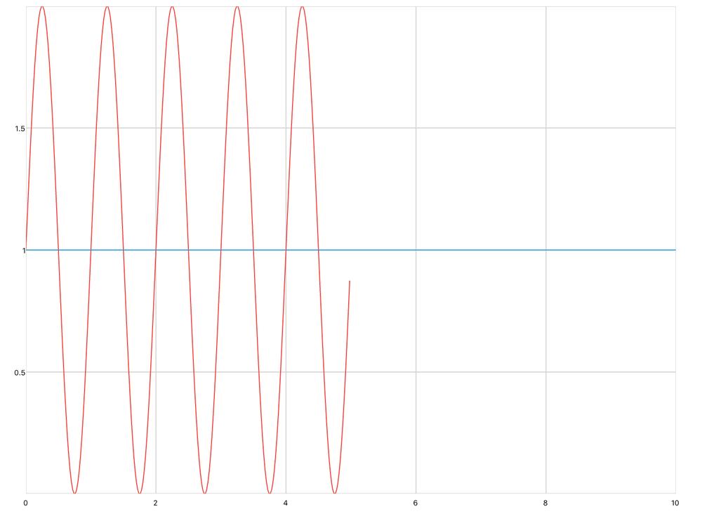 ignore-series-scaling.jpg