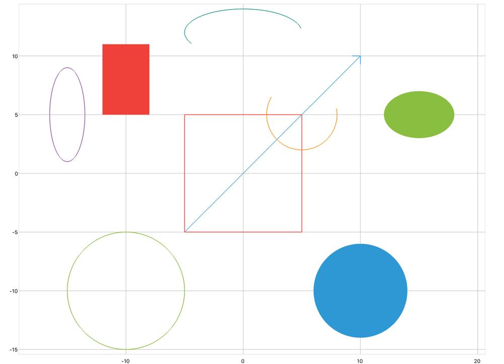 plot-tools-shapes.jpg